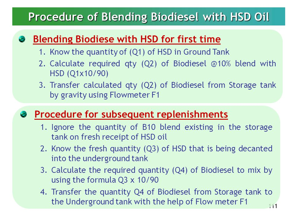 Procedure of Blending Biodiesel with HSD Oil