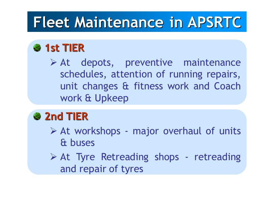 Fleet Maintenance in APSRTC