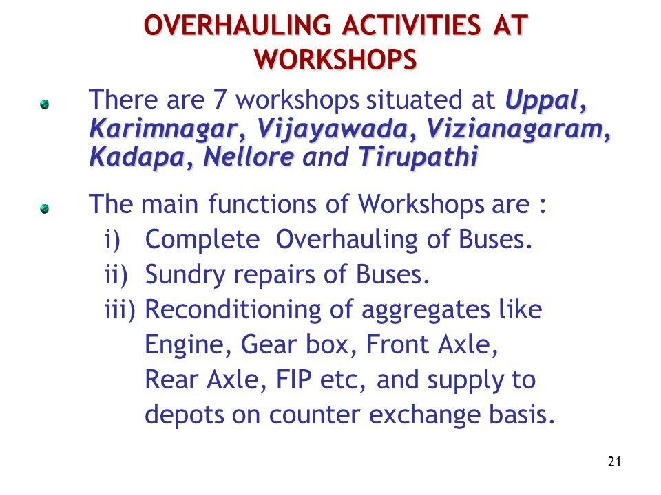 OVERHAULING ACTIVITIES AT WORKSHOPS