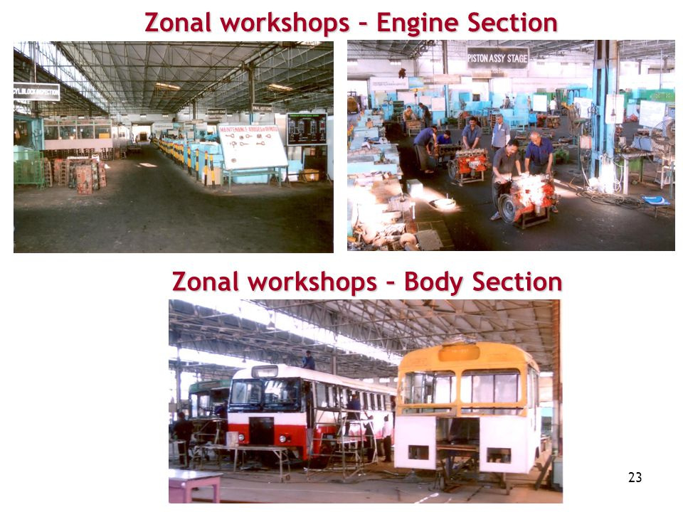 Zonal workshops – Engine Section