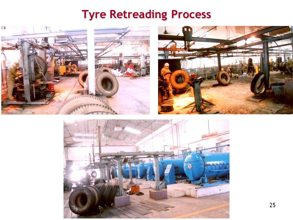 Tyre Retreading Process