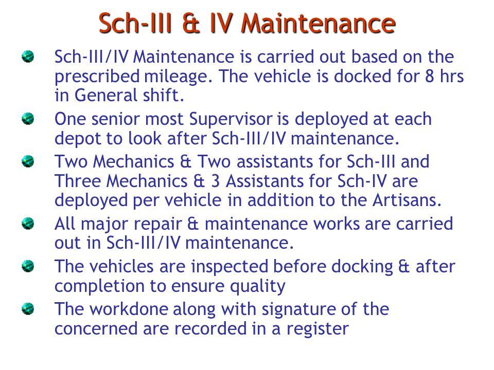 Sch-III & IV Maintenance