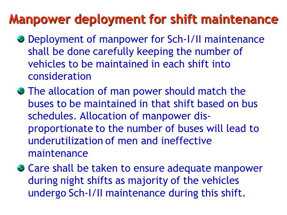 Manpower deployment for shift maintenance
