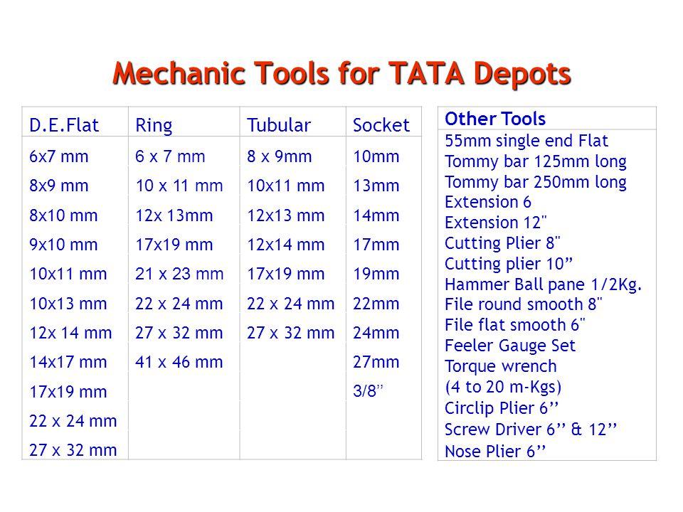 Mechanic Tools for TATA Depots