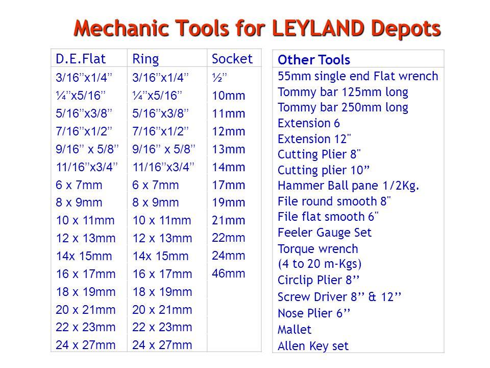 Mechanic Tools for LEYLAND Depots