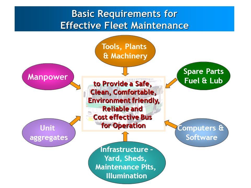 Basic Requirements for Effective Fleet Maintenance
