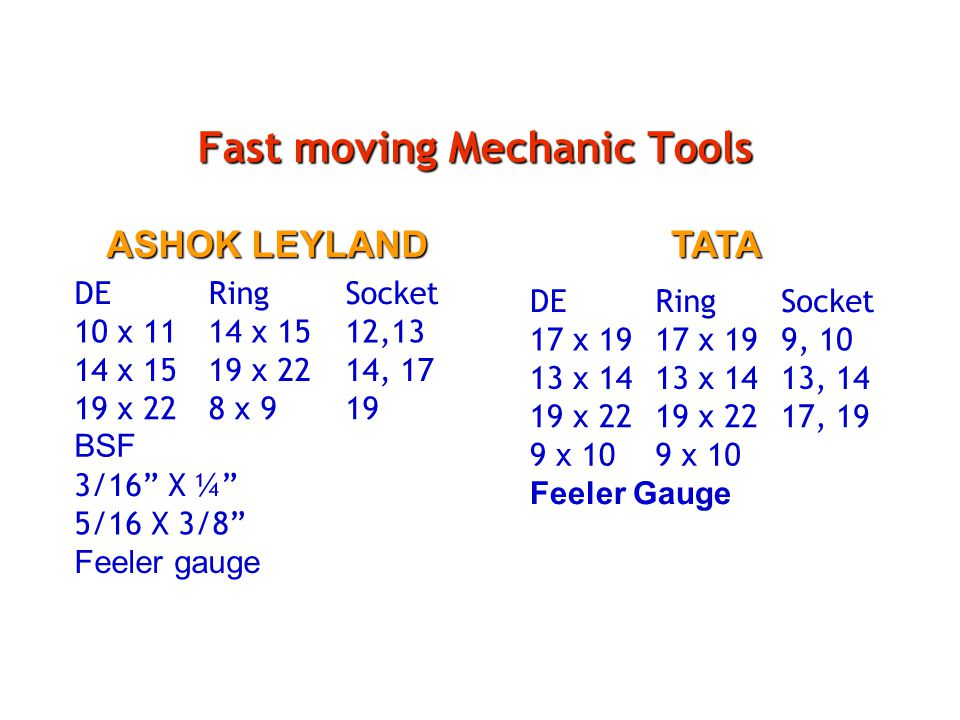 Fast moving Mechanic Tools
