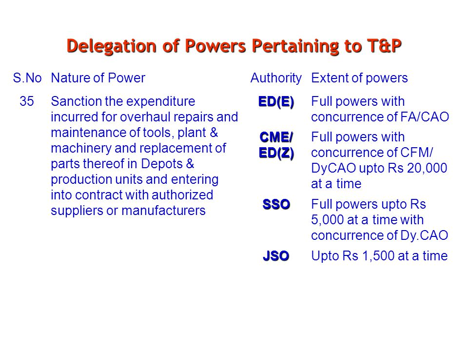 Delegation of Powers Pertaining to T&P