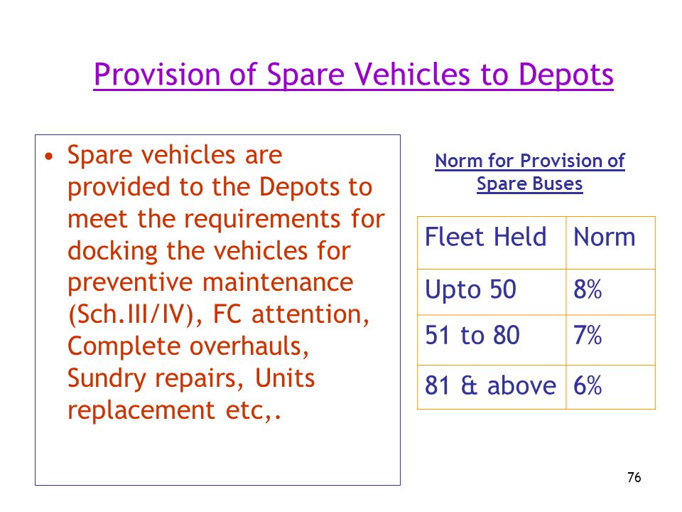 Provision of Spare Vehicles to Depots