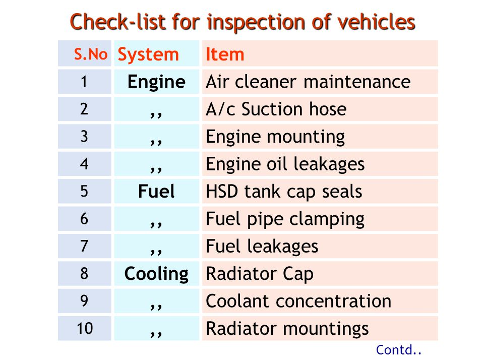 Check-list for inspection of vehicles