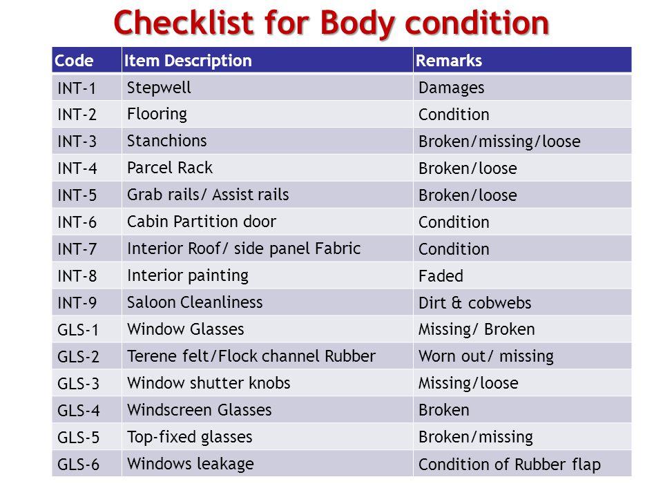 Checklist for Body condition