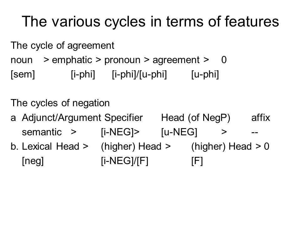The various cycles in terms of features