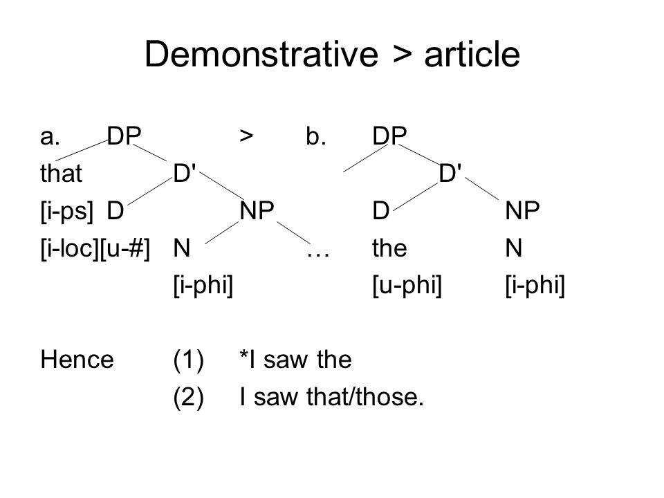 Demonstrative > article