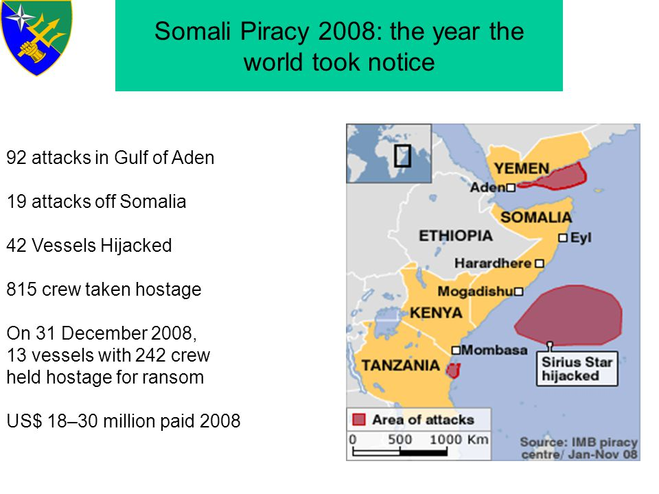 Somali Piracy 2008: the year the world took notice