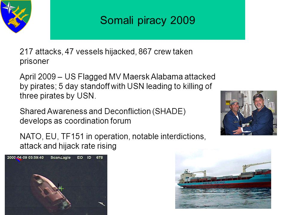 Somali piracy 2009 217 attacks, 47 vessels hijacked, 867 crew taken prisoner.