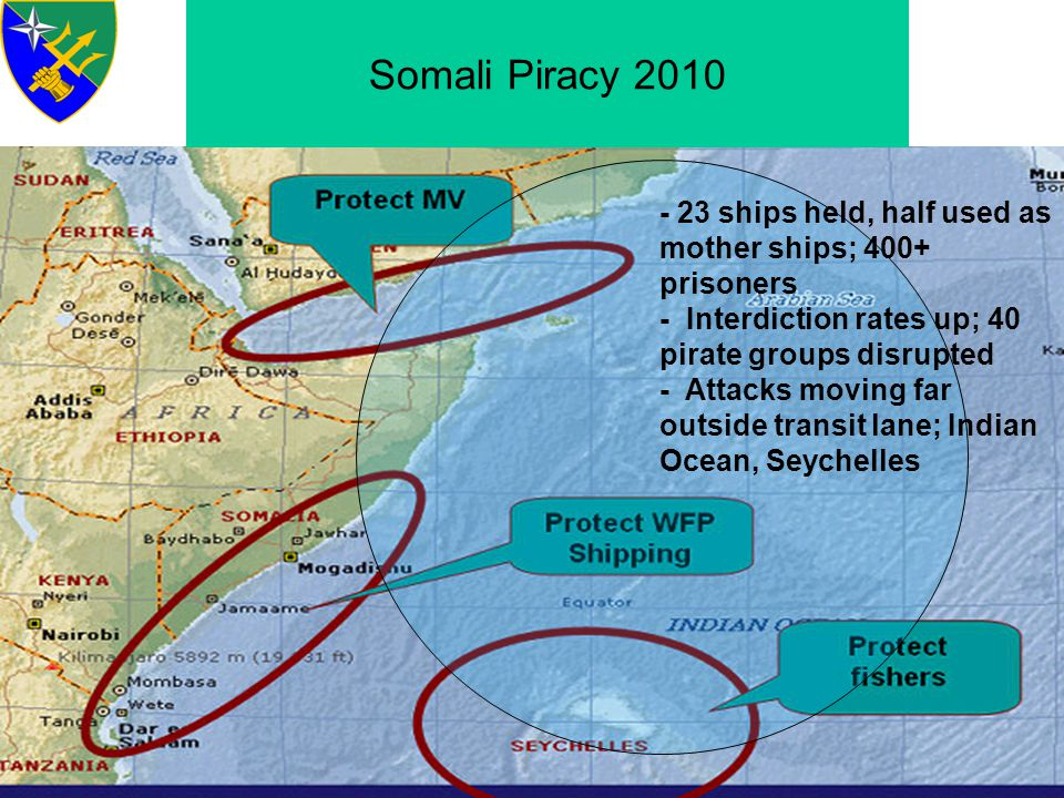 Somali Piracy 2010 - 23 ships held, half used as mother ships; 400+ prisoners. - Interdiction rates up; 40 pirate groups disrupted.