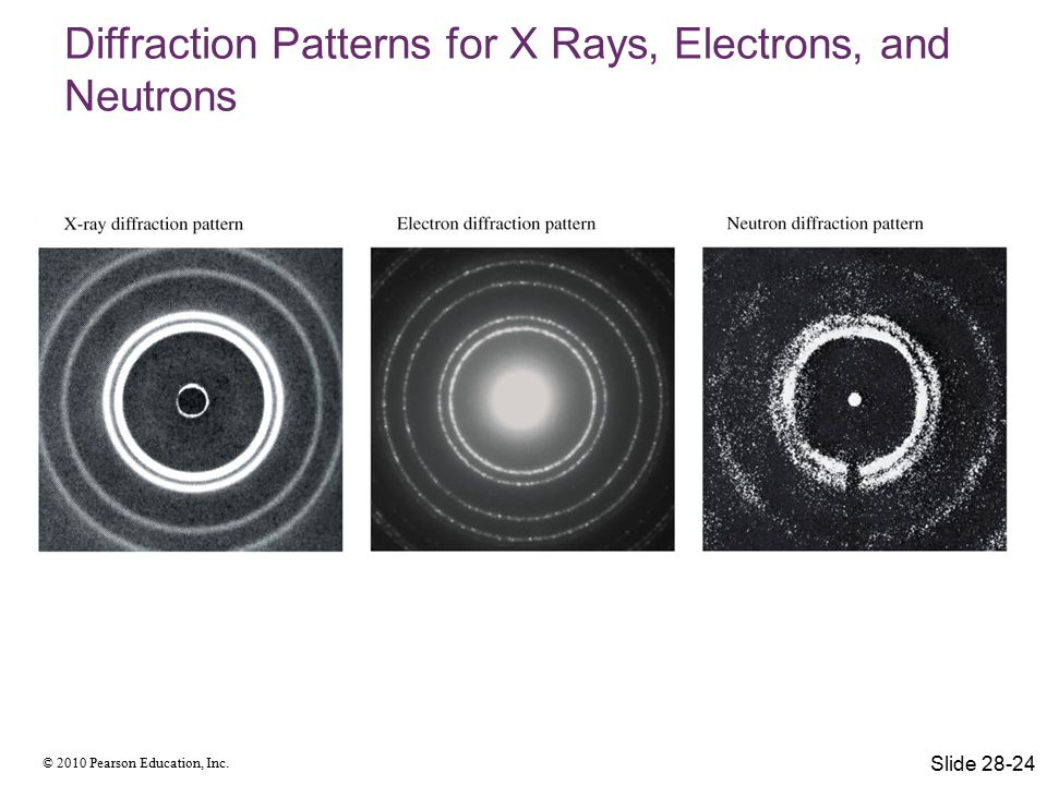 Diffraction Patterns for X Rays, Electrons, and Neutrons