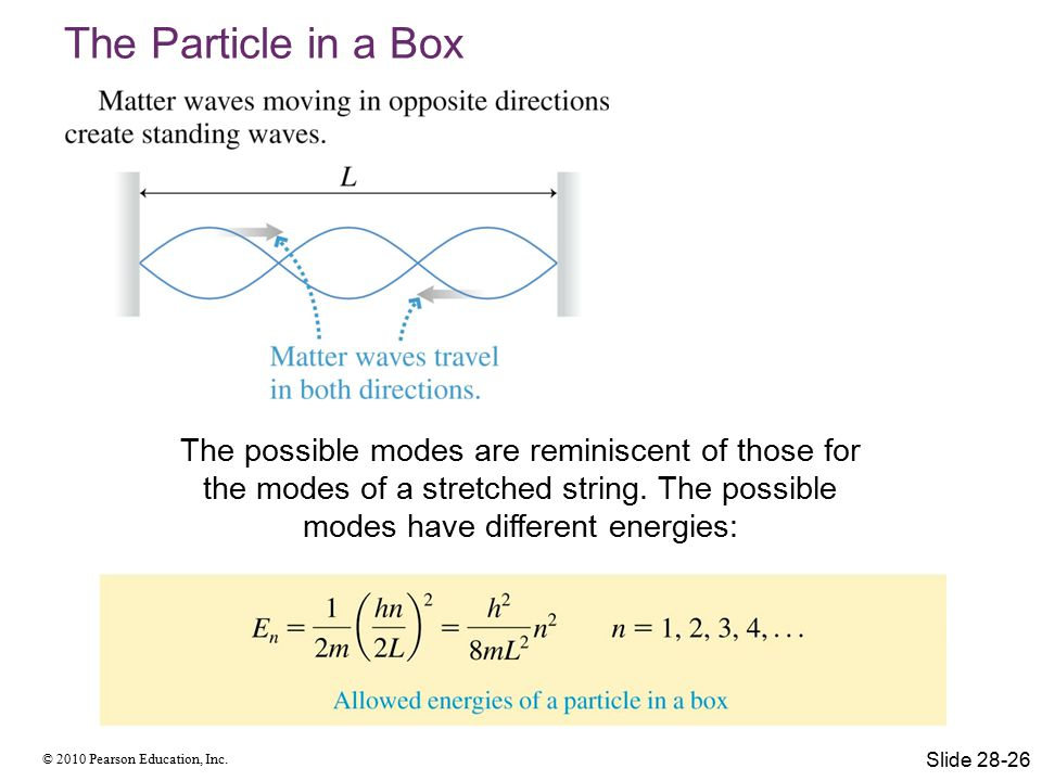 The Particle in a Box The possible modes are reminiscent of those for the modes of a stretched string. The possible modes have different energies: