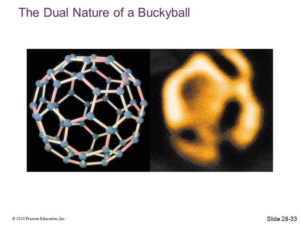 The Dual Nature of a Buckyball