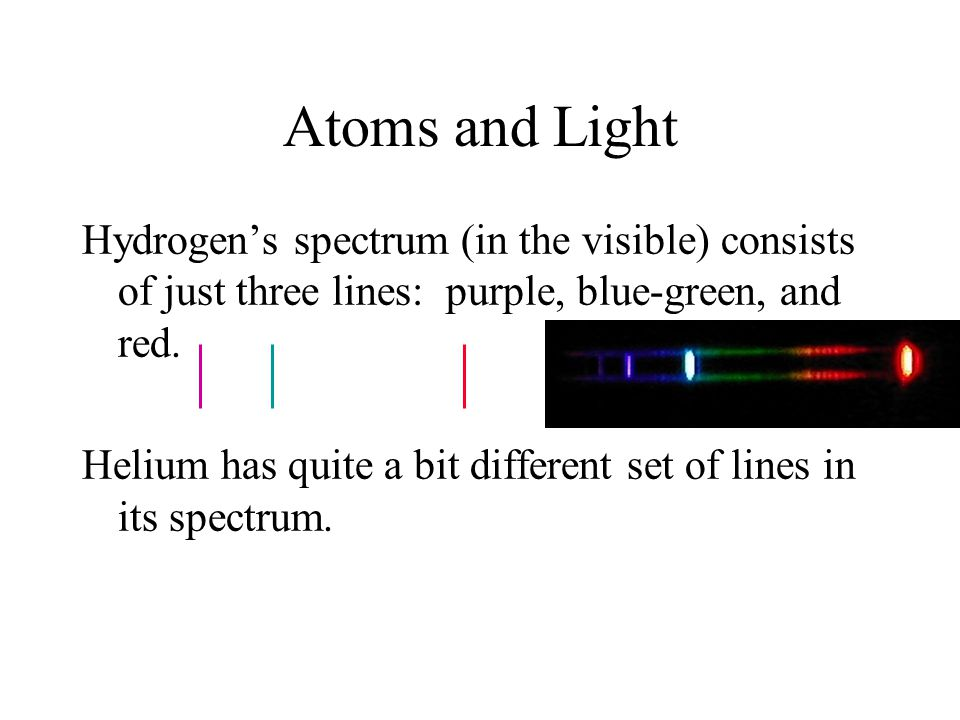 Atoms and Light Hydrogen's spectrum (in the visible) consists of just three lines: purple, blue-green, and red.