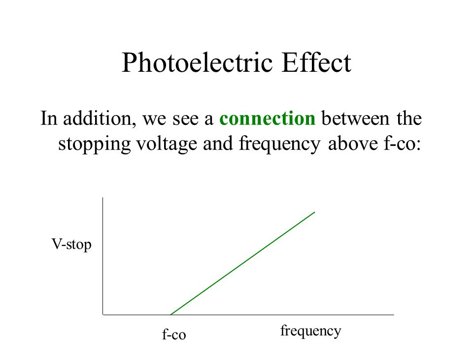 Photoelectric Effect In addition, we see a connection between the stopping voltage and frequency above f-co: