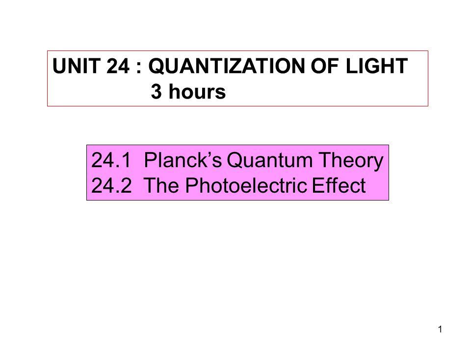 UNIT 24 : QUANTIZATION OF LIGHT