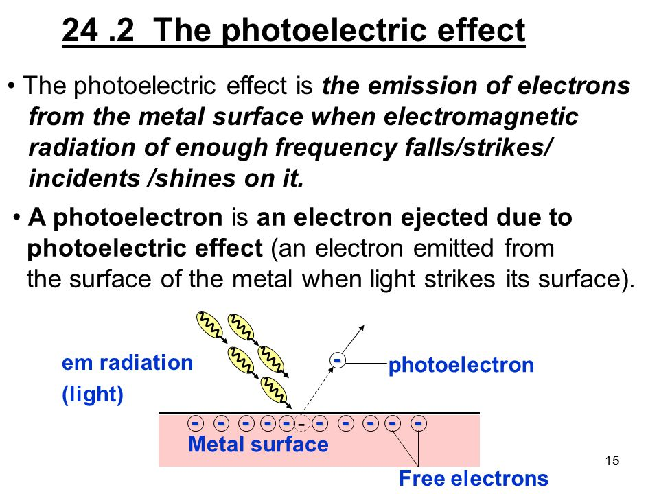 24 .2 The photoelectric effect