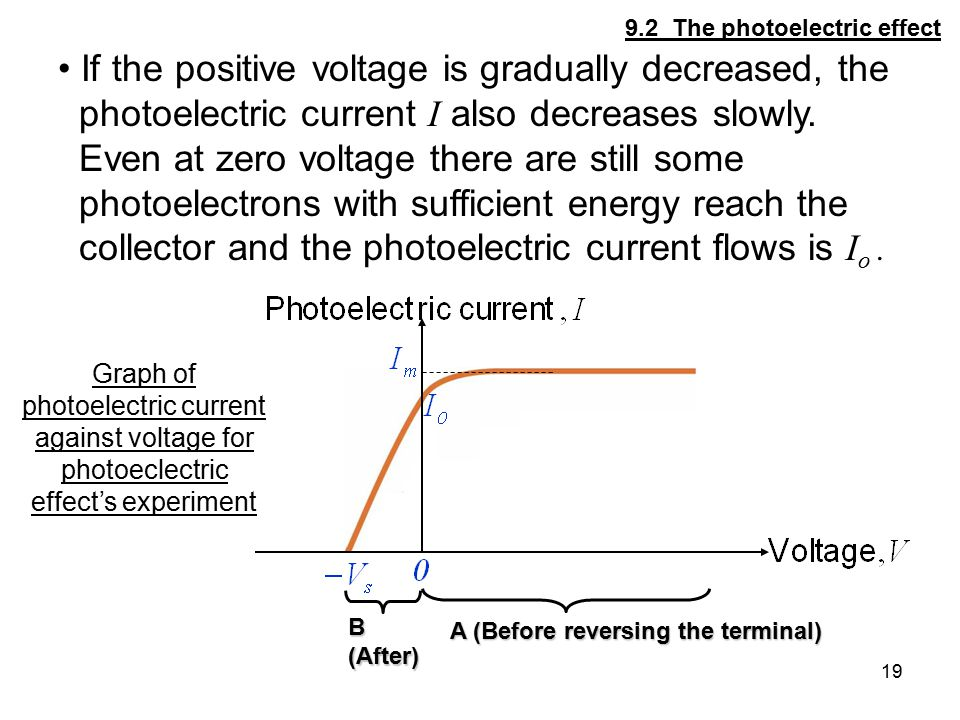 If the positive voltage is gradually decreased, the