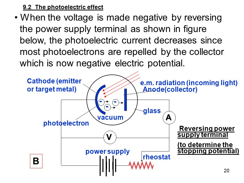 When the voltage is made negative by reversing