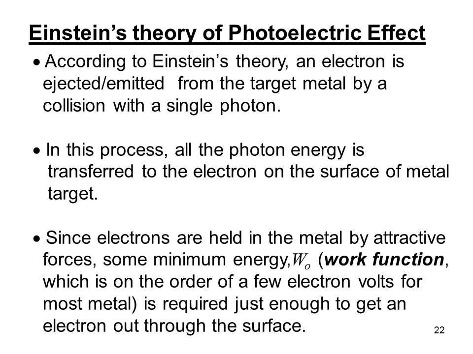 Einstein's theory of Photoelectric Effect