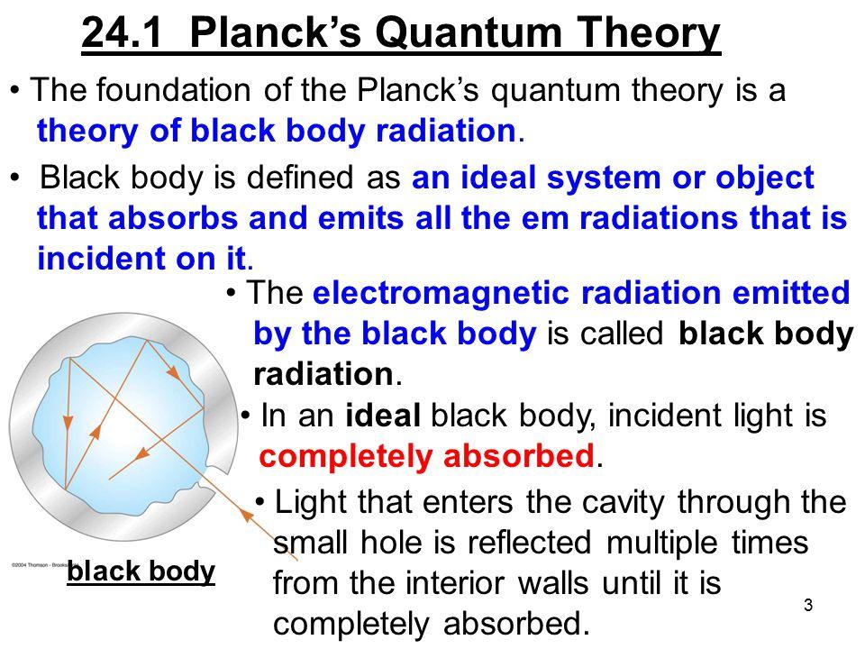 24.1 Planck's Quantum Theory