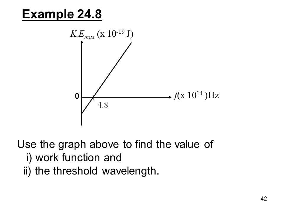 Example 24.8 Use the graph above to find the value of