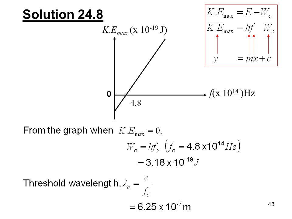 Solution 24.8 K.Emax (x 10-19 J) f(x 1014 )Hz