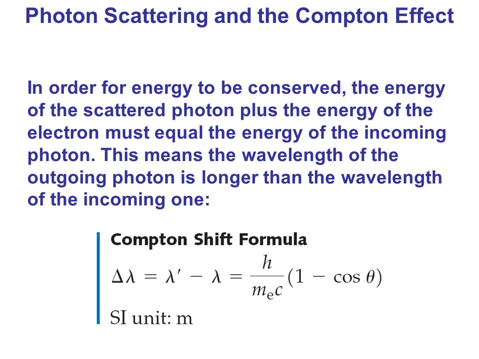 Photon Scattering and the Compton Effect