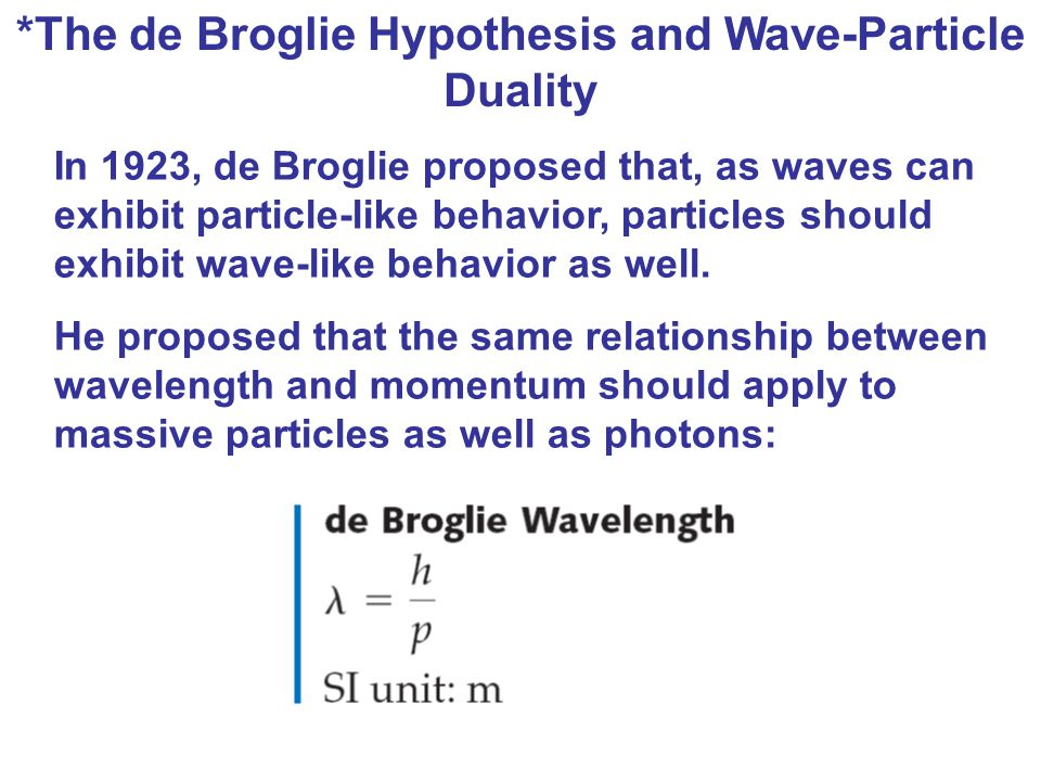 *The de Broglie Hypothesis and Wave-Particle Duality