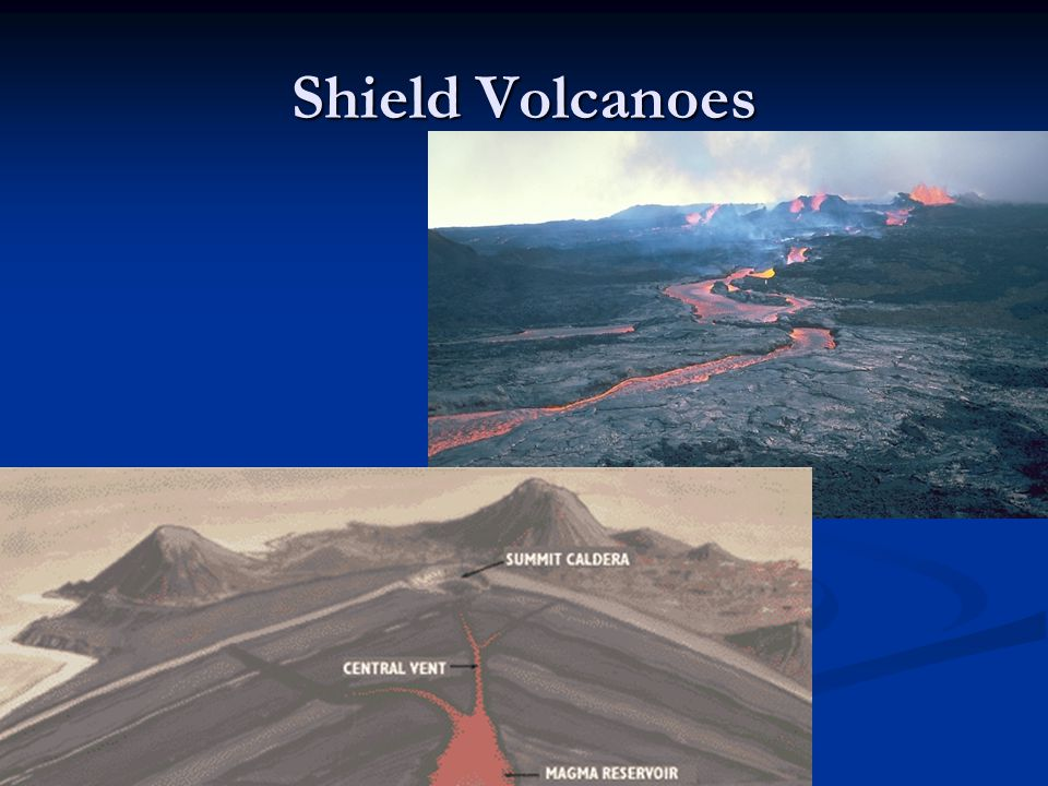 Shield Volcanoes