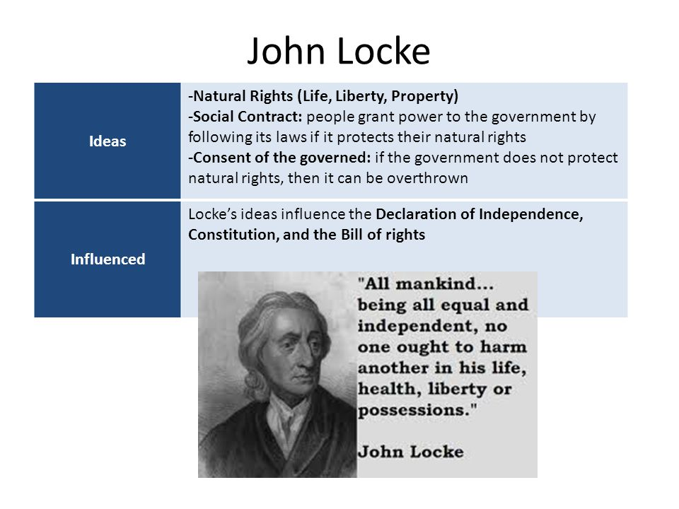 John Locke Ideas -Natural Rights (Life, Liberty, Property)