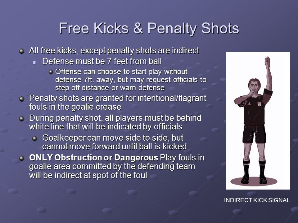 Free Kicks & Penalty Shots