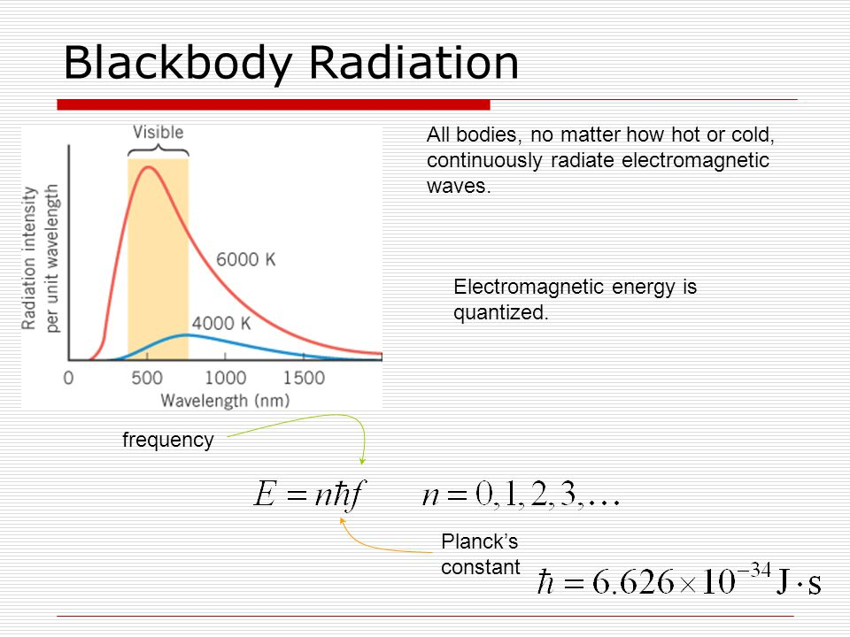 Blackbody Radiation All bodies, no matter how hot or cold,