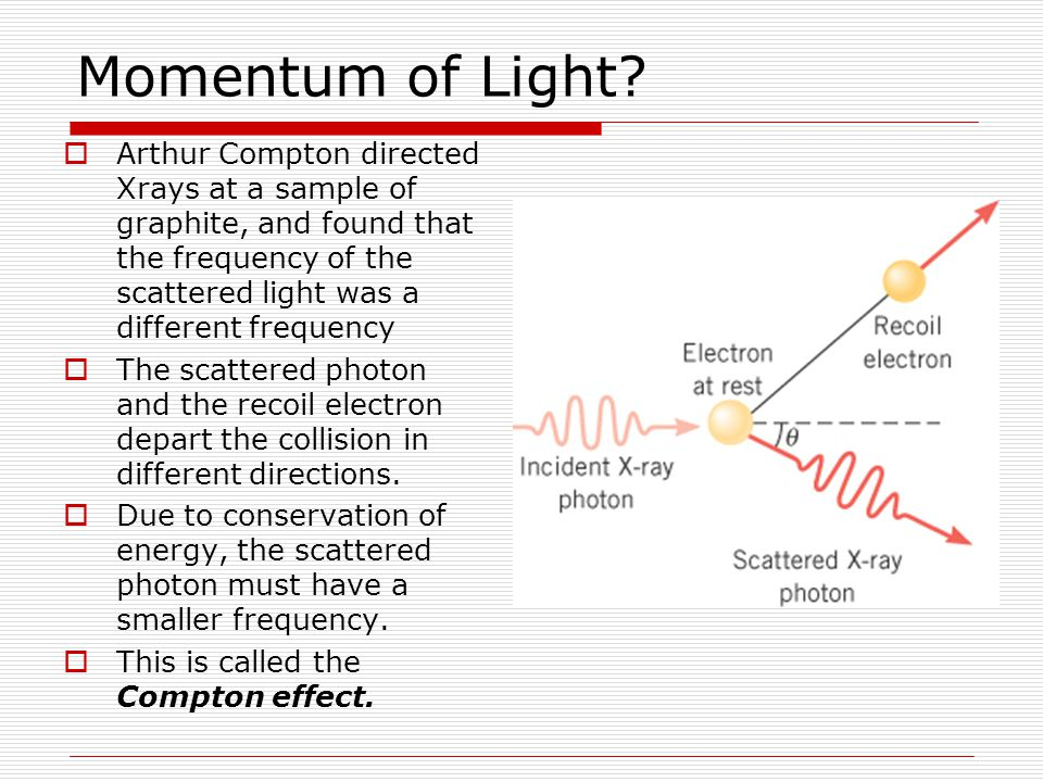Momentum of Light
