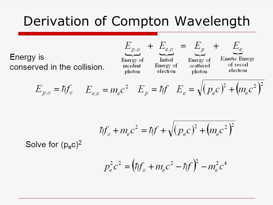 Derivation of Compton Wavelength