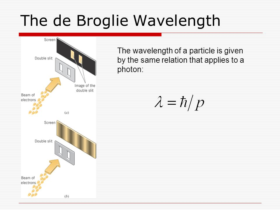 The de Broglie Wavelength