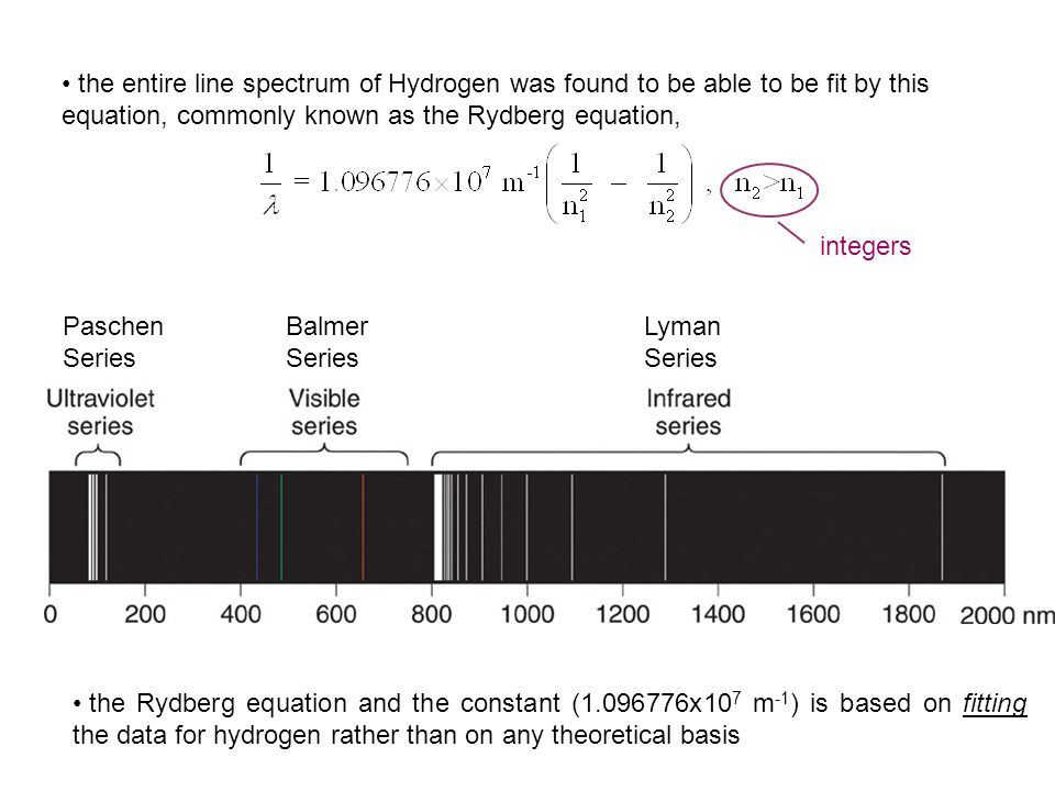 the entire line spectrum of Hydrogen was found to be able to be fit by this equation, commonly known as the Rydberg equation,