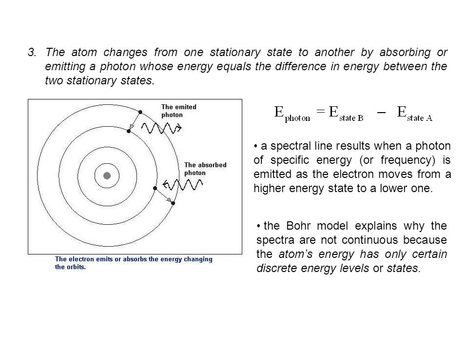 The atom changes from one stationary state to another by absorbing or emitting a photon whose energy equals the difference in energy between the two stationary states.