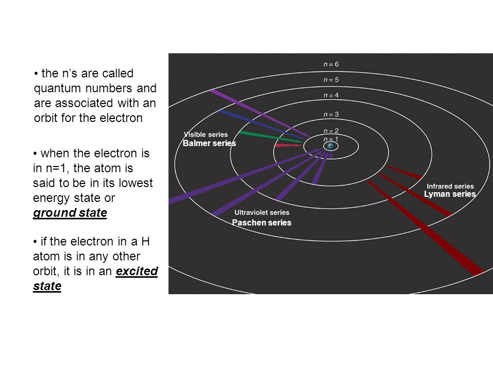the n's are called quantum numbers and are associated with an orbit for the electron