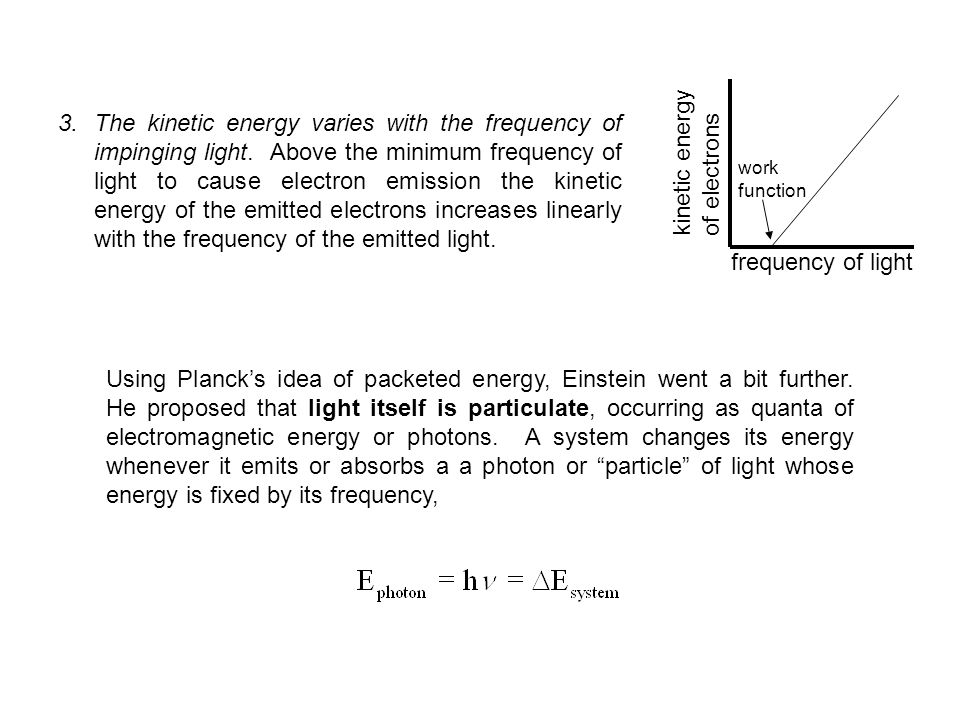 The kinetic energy varies with the frequency of impinging light