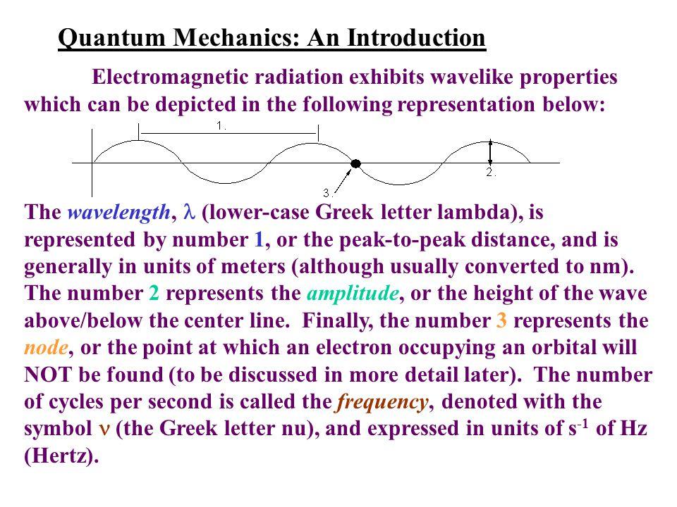 Quantum Mechanics: An Introduction