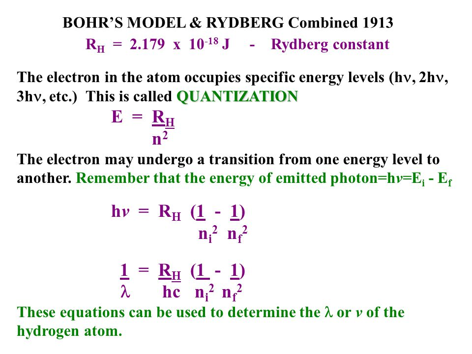 BOHR'S MODEL & RYDBERG Combined 1913