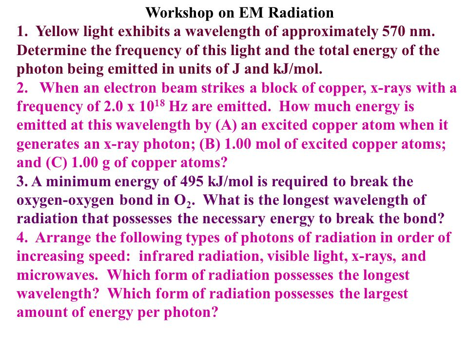 Workshop on EM Radiation