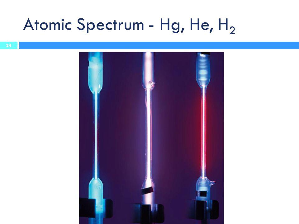 Atomic Spectrum - Hg, He, H2